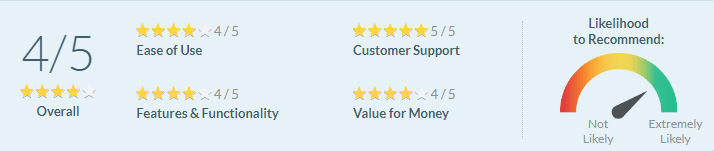 Sodastream Review of EP Feb 20, 2019